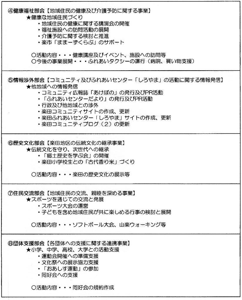 部会活動内容 4~8