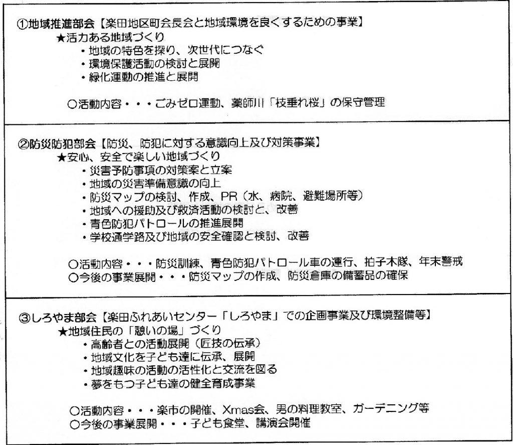 部会活動内容 1~3