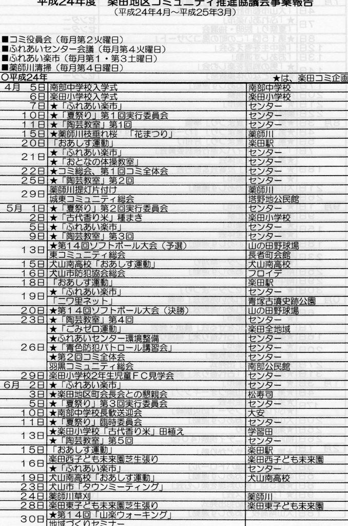 平成24年度の活動報告1