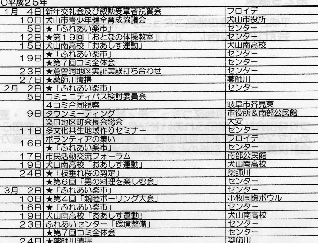 平成24年度活動報告3