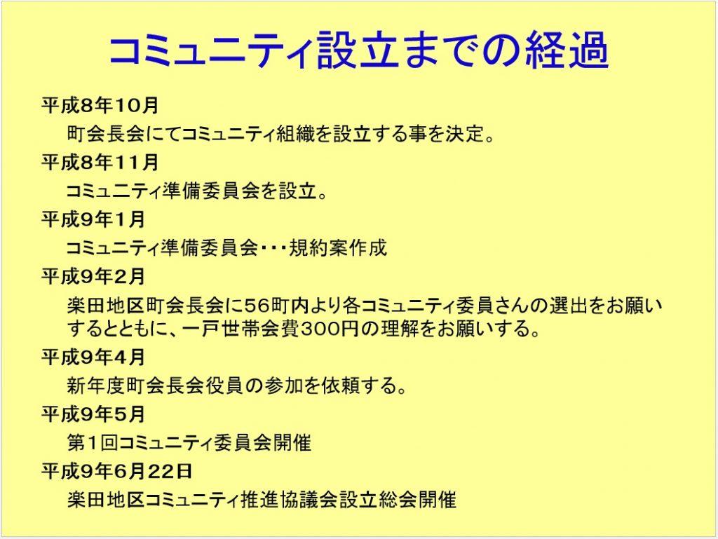 楽田コミュニティ設立までの経緯-1