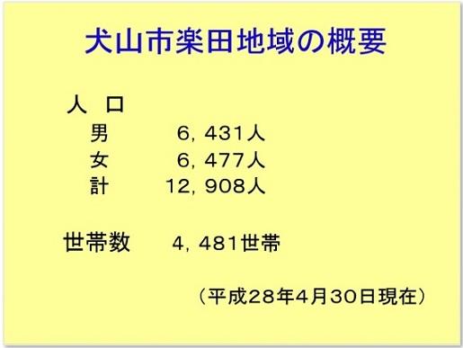 楽田の人口と世帯数