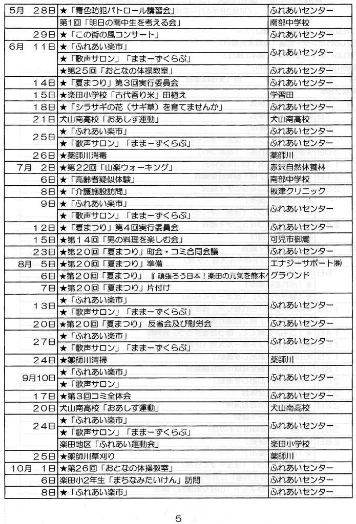 活動報告(平成28年度)2
