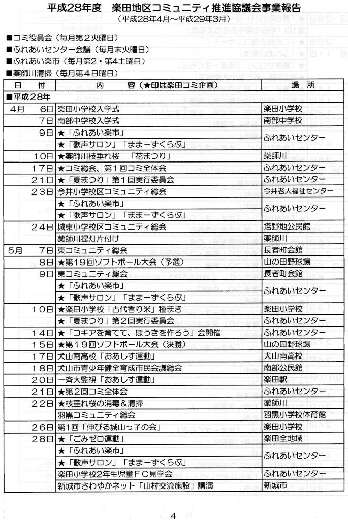 活動報告(平成28年度)1