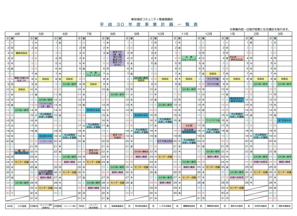 平成30年度 事業計画一覧表