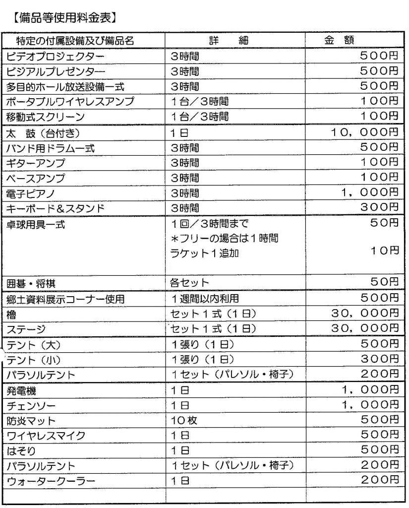 備品等使用料金表(平成30年度)