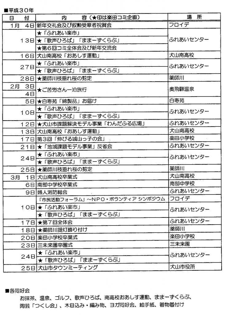 活動報告(平成29年度)4