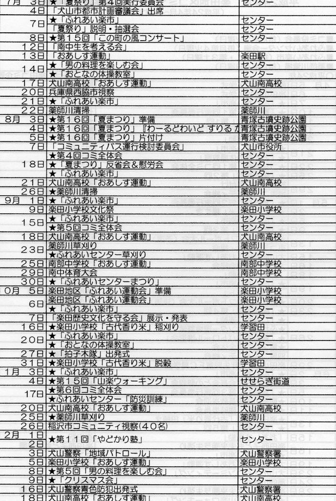 平成24年度活動報告2