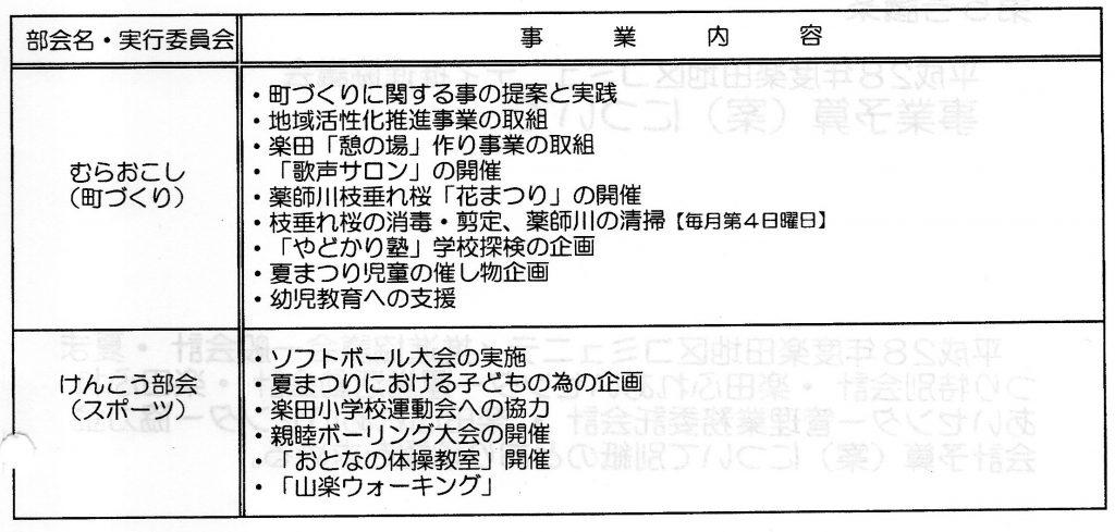 平成28年度「事業、及び活動スケジュール」-2