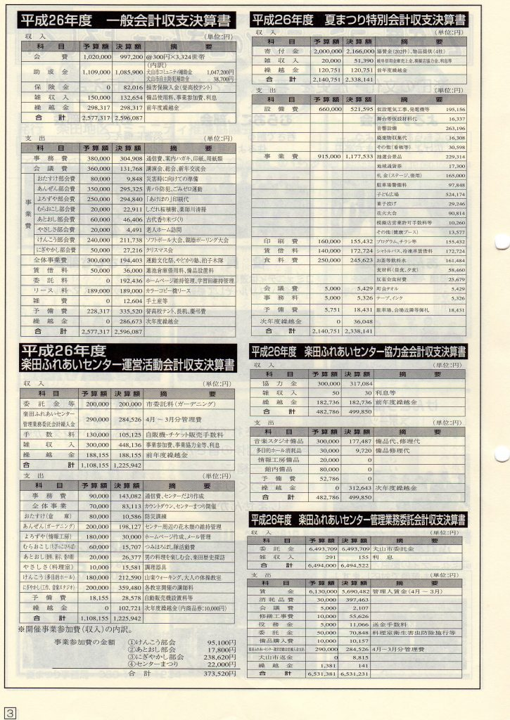 akebono-75-3