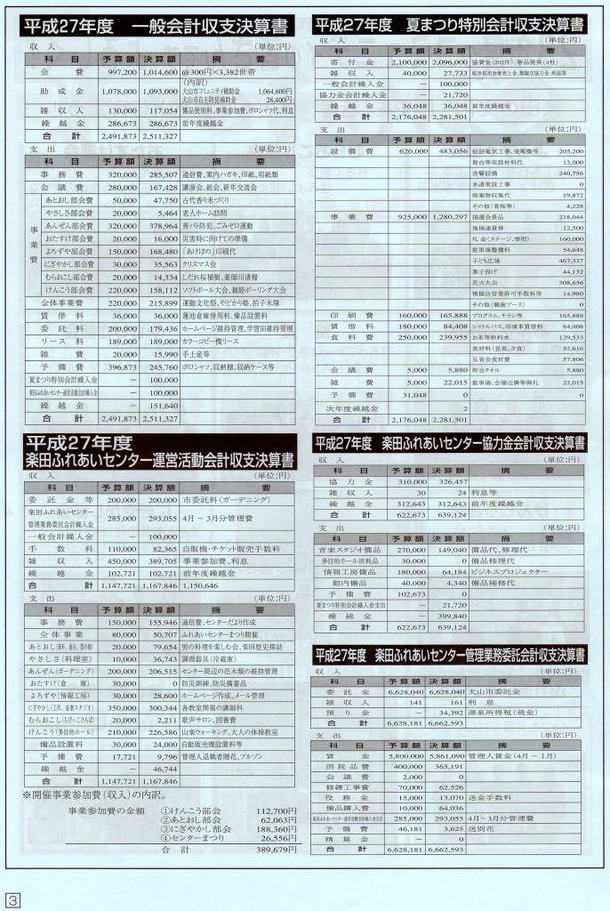 akebono-77-3
