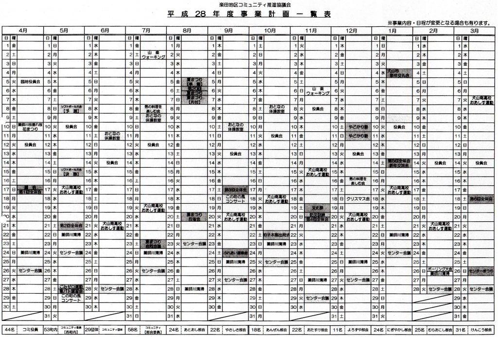 平成28年度「事業、及び活動スケジュール」-3