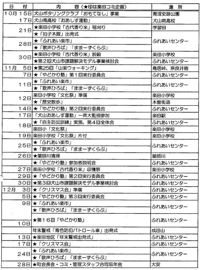 活動報告(平成29年度)3