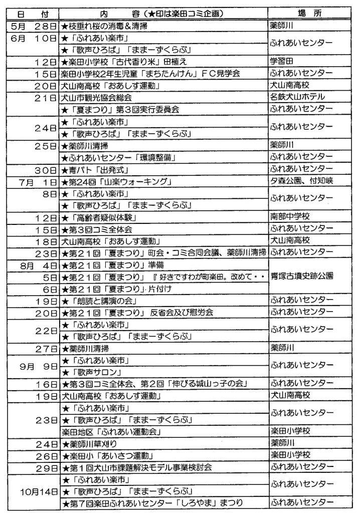 活動報告(平成29年度)2