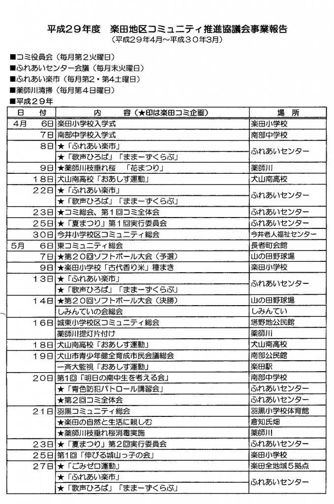 活動報告(平成29年度)1