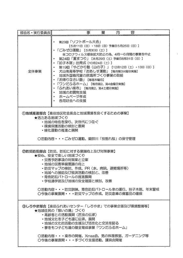 各部会の活動内容と役割
